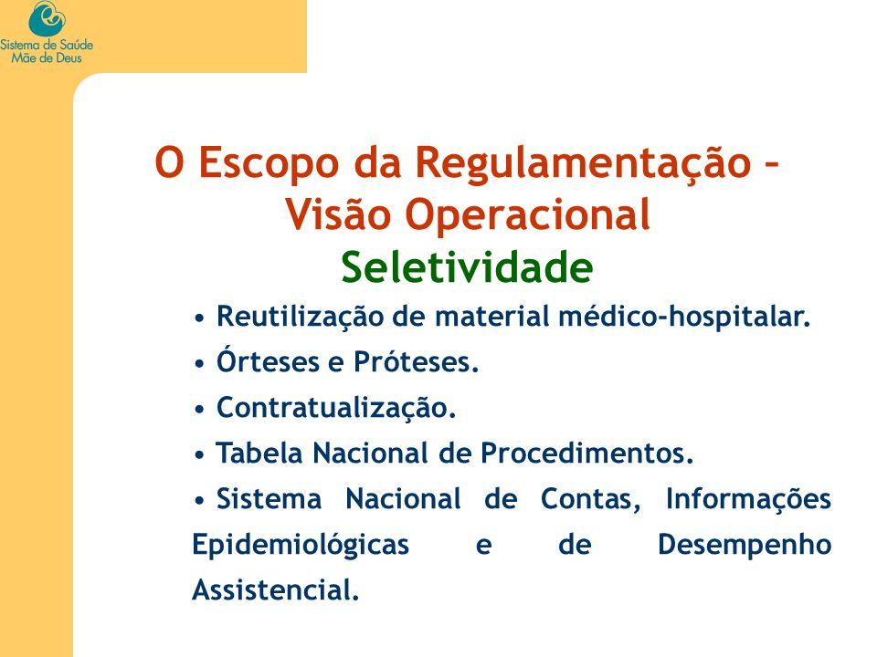 O Escopo da Regulamentação – Visão Operacional Seletividade Reutilização de material médico-hospitalar. Órteses e Próteses. Contratualização. Tabela N