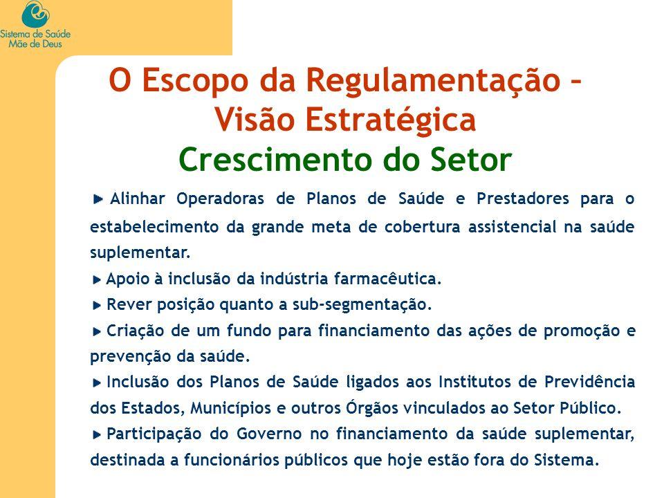 O Escopo da Regulamentação – Visão Estratégica Crescimento do Setor Alinhar Operadoras de Planos de Saúde e Prestadores para o estabelecimento da gran