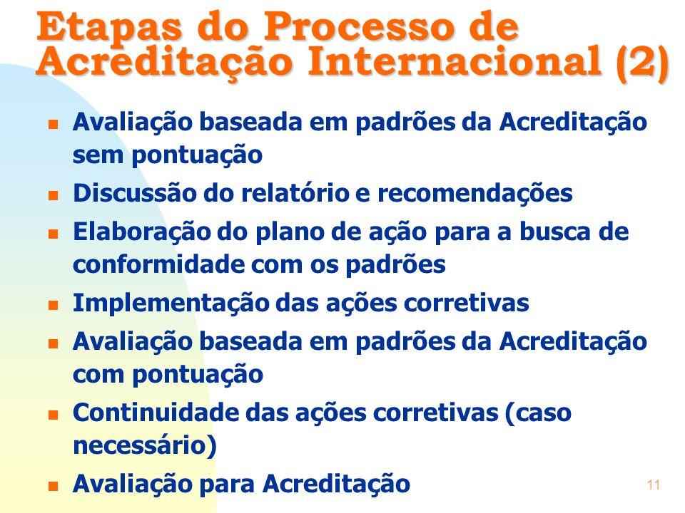 10 Etapas do Processo de Acreditação Internacional (1) n Apresentação do metodologia e do Manual de Padrões da Acreditação n Sensibilização das lidera