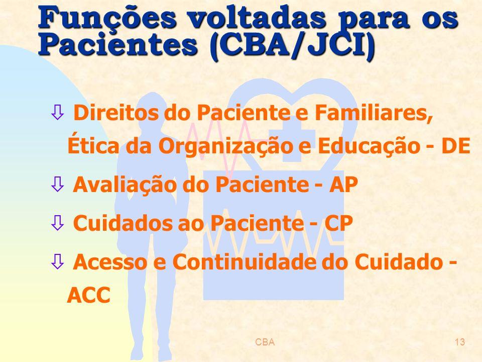 CBA12 Manual de Padrões de Acreditação Hospitalar do CBA/JCI J Funções Voltadas para os Pacientes Funções Voltadas para a Organização
