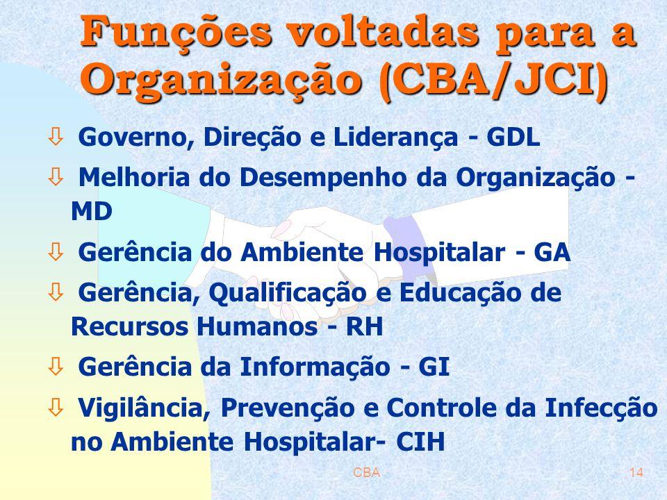 CBA13 Funções voltadas para os Pacientes (CBA/JCI) ò Direitos do Paciente e Familiares, Ética da Organização e Educação - DE ò Avaliação do Paciente -