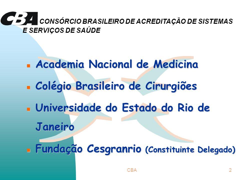 CBA1 A Acreditação como uma ferramenta de melhoria para a Assistência e Gestão em Saúde Maria Manuela Alves dos Santos - Superintendente de Acreditaçã