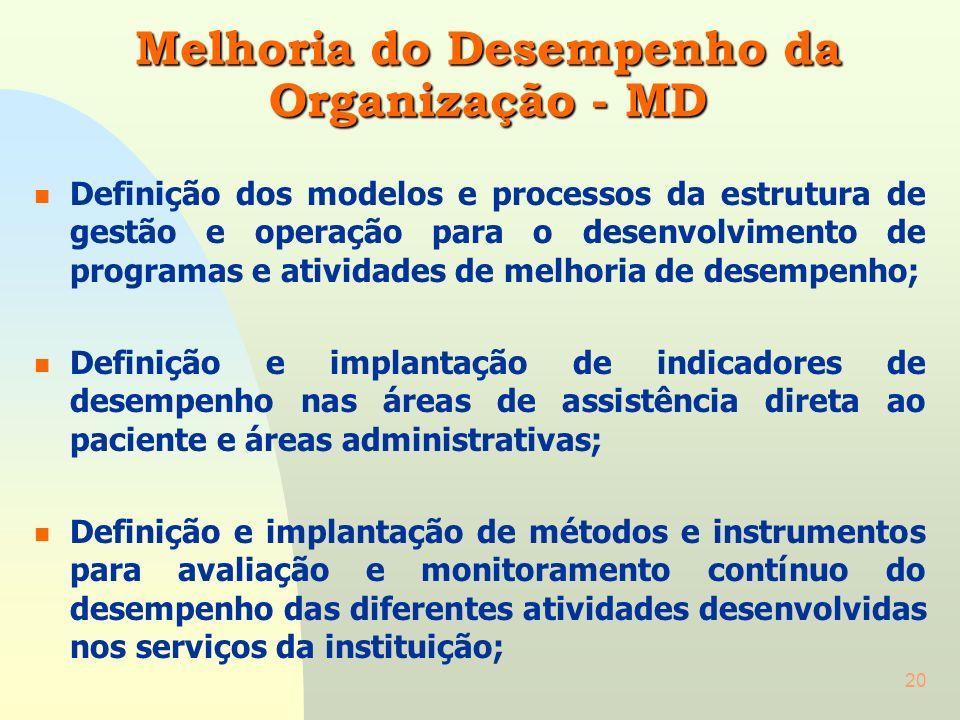 19 Governo, Direção e Liderança - GDL n Discussão, definição e implementação de políticas e procedimentos, capazes de configurar o modelo e os métodos