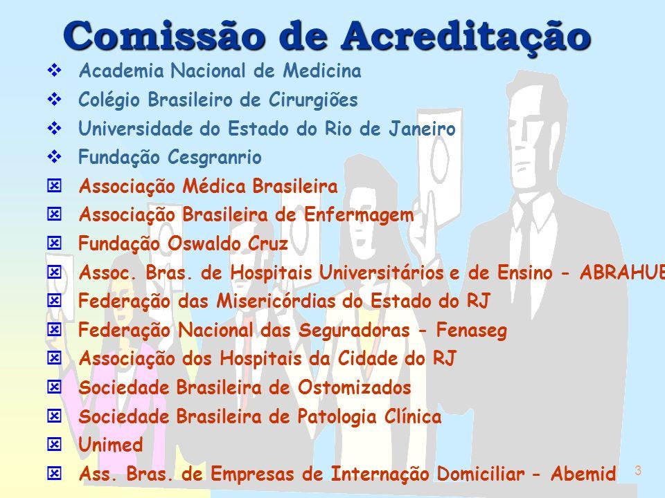 CBA2 n Academia Nacional de Medicina n Colégio Brasileiro de Cirurgiões n Universidade do Estado do Rio de Janeiro n Fundação Cesgranrio (Constituinte
