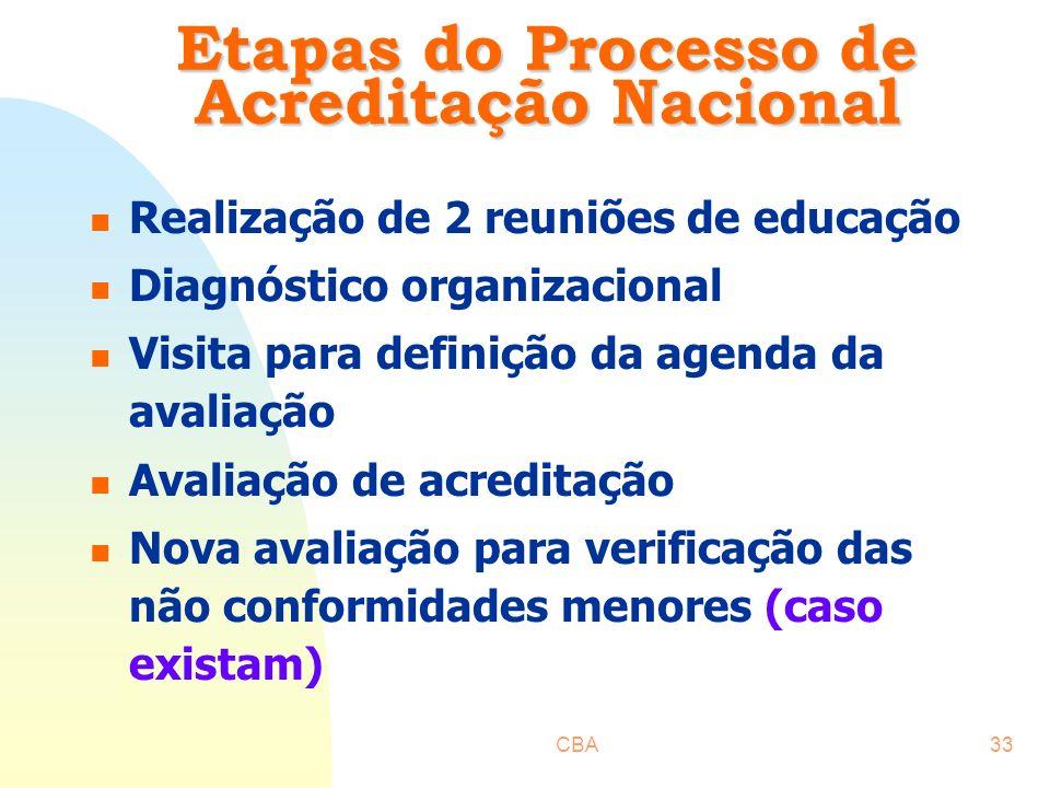 32 A Acreditação Nacional - ONA A ONA adotou o Manual Brasileiro de Acreditação Hospitalar, que foi baseado no manual da Organização Panamericana de S