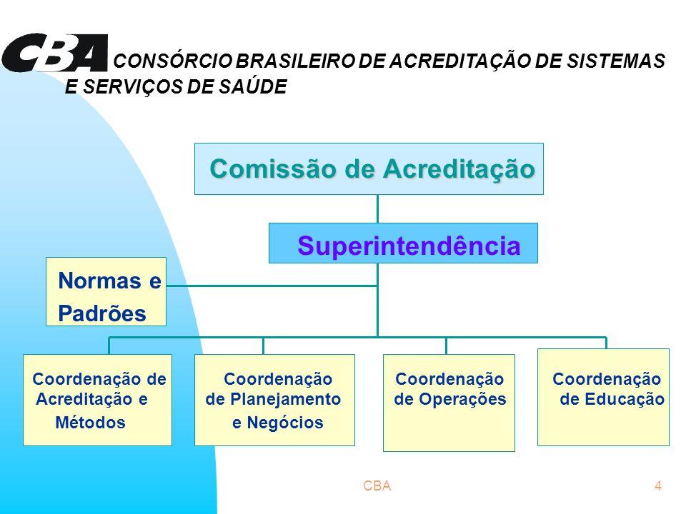 CBA3 Comissão de Acreditação Academia Nacional de Medicina Colégio Brasileiro de Cirurgiões Universidade do Estado do Rio de Janeiro Fundação Cesgranr