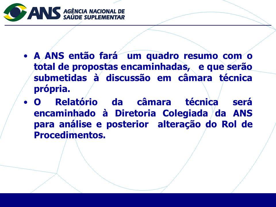 A ANS então fará um quadro resumo com o total de propostas encaminhadas, e que serão submetidas à discussão em câmara técnica própria.
