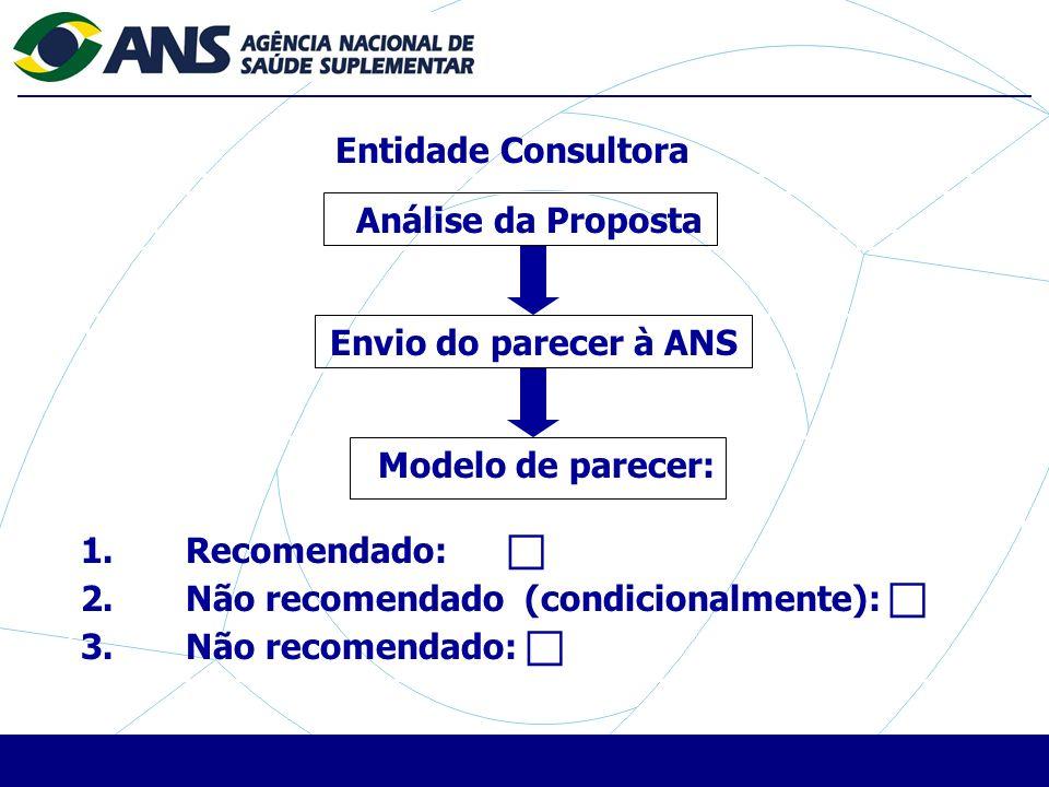 Análise da Proposta Envio do parecer à ANS Modelo de parecer: 1.Recomendado: 2.Não recomendado (condicionalmente): 3.Não recomendado: Entidade Consultora