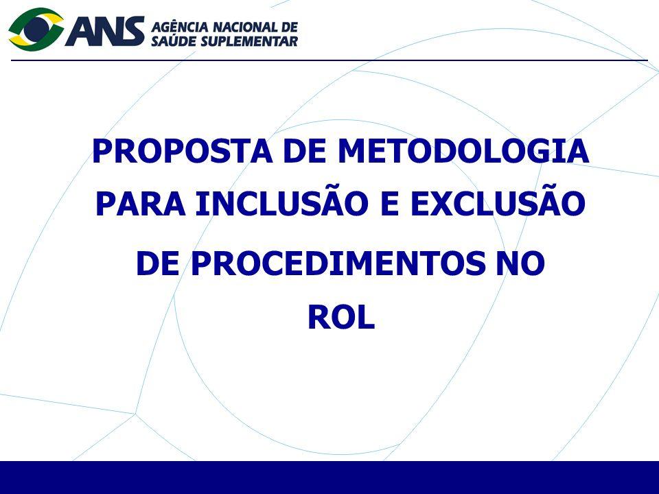 PROPOSTA DE METODOLOGIA PARA INCLUSÃO E EXCLUSÃO DE PROCEDIMENTOS NO ROL