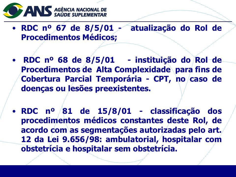 RDC nº 67 de 8/5/01 - atualização do Rol de Procedimentos Médicos; RDC nº 68 de 8/5/01 - instituição do Rol de Procedimentos de Alta Complexidade para fins de Cobertura Parcial Temporária - CPT, no caso de doenças ou lesões preexistentes.