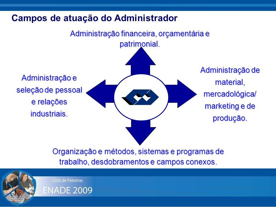 Campos de atuação do Administrador Administração financeira, orçamentária e patrimonial. Administração e seleção de pessoal e relações industriais. Ad