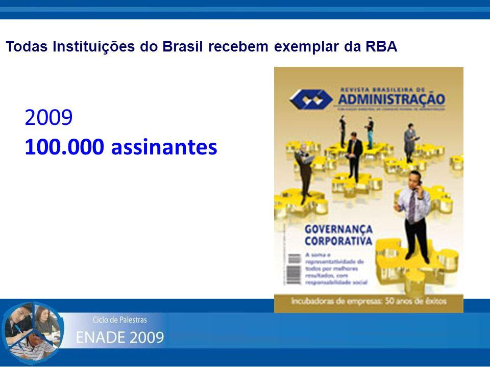 Todas Instituições do Brasil recebem exemplar da RBA 2009 100.000 assinantes