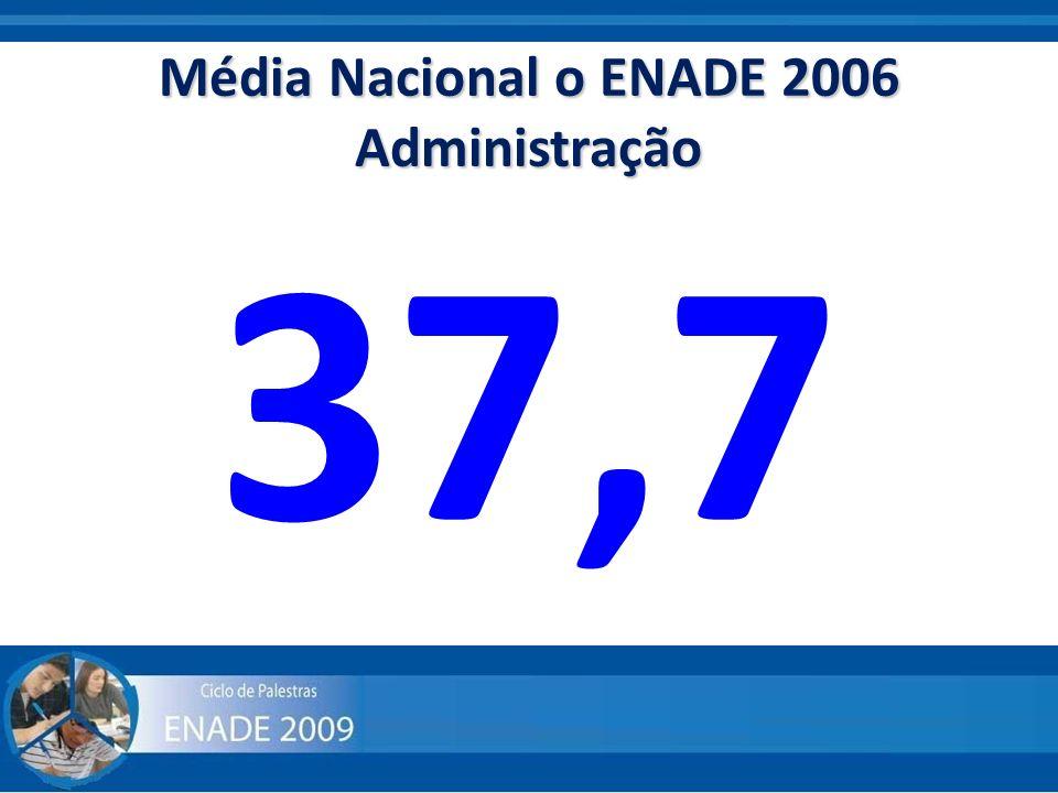 Média Nacional o ENADE 2006 Administração 37,7