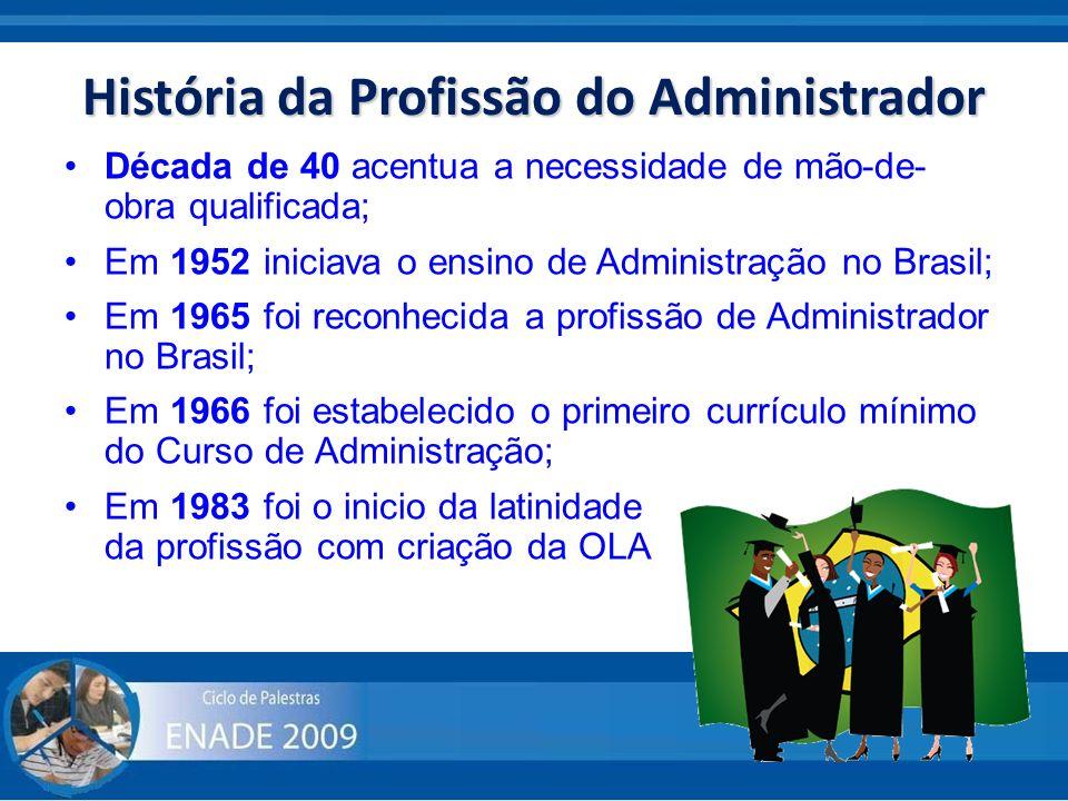 História da Profissão do Administrador Década de 40 acentua a necessidade de mão-de- obra qualificada; Em 1952 iniciava o ensino de Administração no B