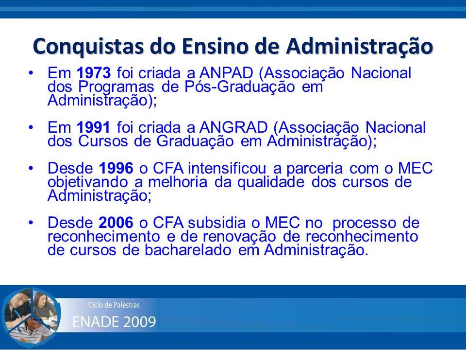 Conquistas do Ensino de Administração Em 1973 foi criada a ANPAD (Associação Nacional dos Programas de Pós-Graduação em Administração); Em 1991 foi cr