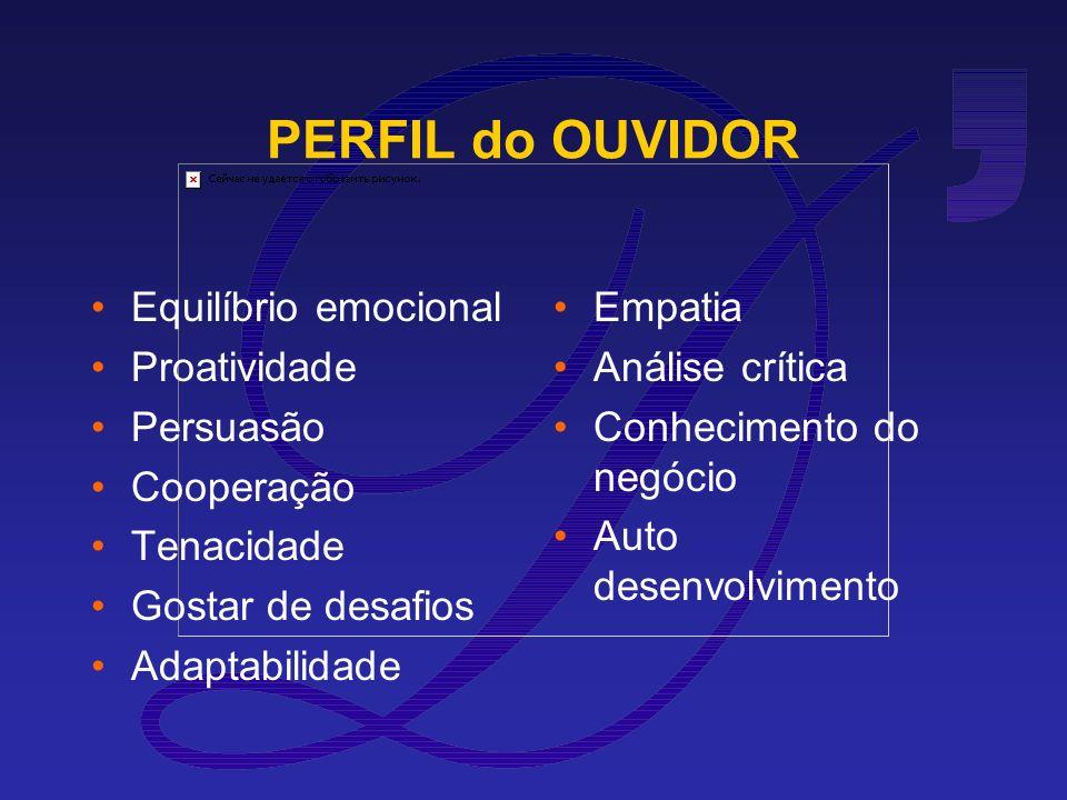 PERFIL do OUVIDOR Equilíbrio emocional Proatividade Persuasão Cooperação Tenacidade Gostar de desafios Adaptabilidade Empatia Análise crítica Conhecimento do negócio Auto desenvolvimento