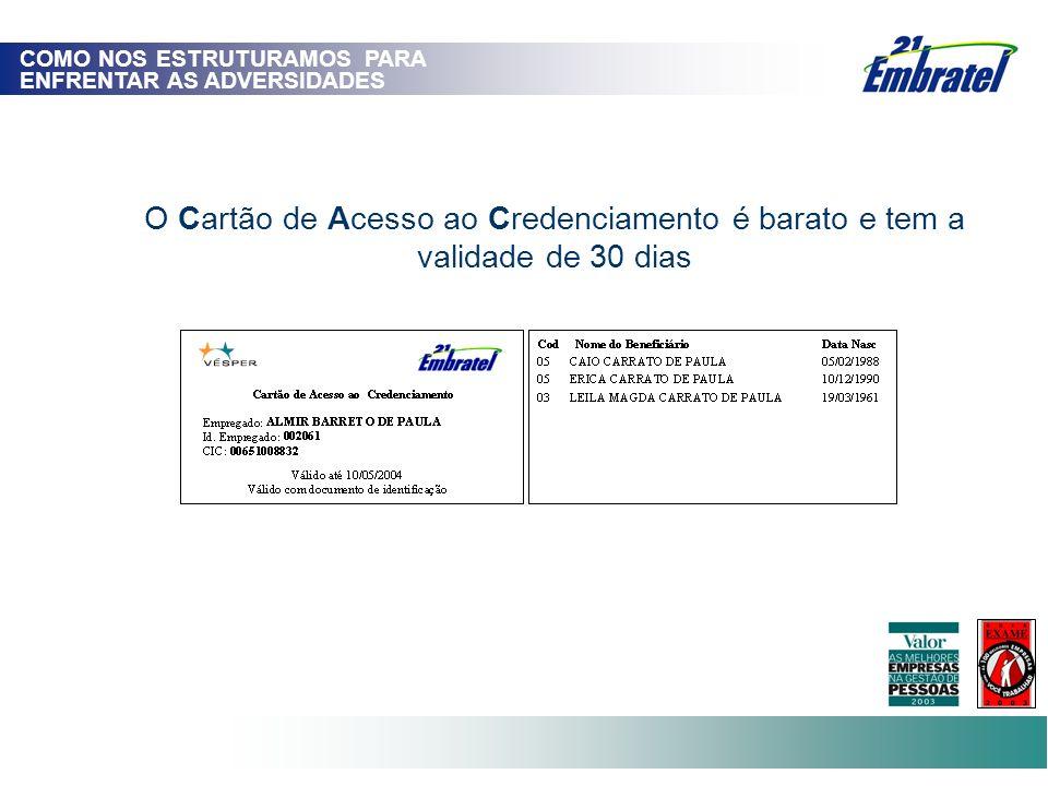 O Cartão de Acesso ao Credenciamento é barato e tem a validade de 30 dias IDENTIFICAÇÃO D COMO NOS ESTRUTURAMOS PARA ENFRENTAR AS ADVERSIDADES