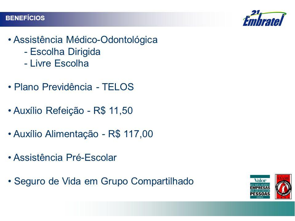 BENEFÍCIOS Assistência Médico-Odontológica - Escolha Dirigida - Livre Escolha Plano Previdência - TELOS Auxílio Refeição - R$ 11,50 Auxílio Alimentaçã