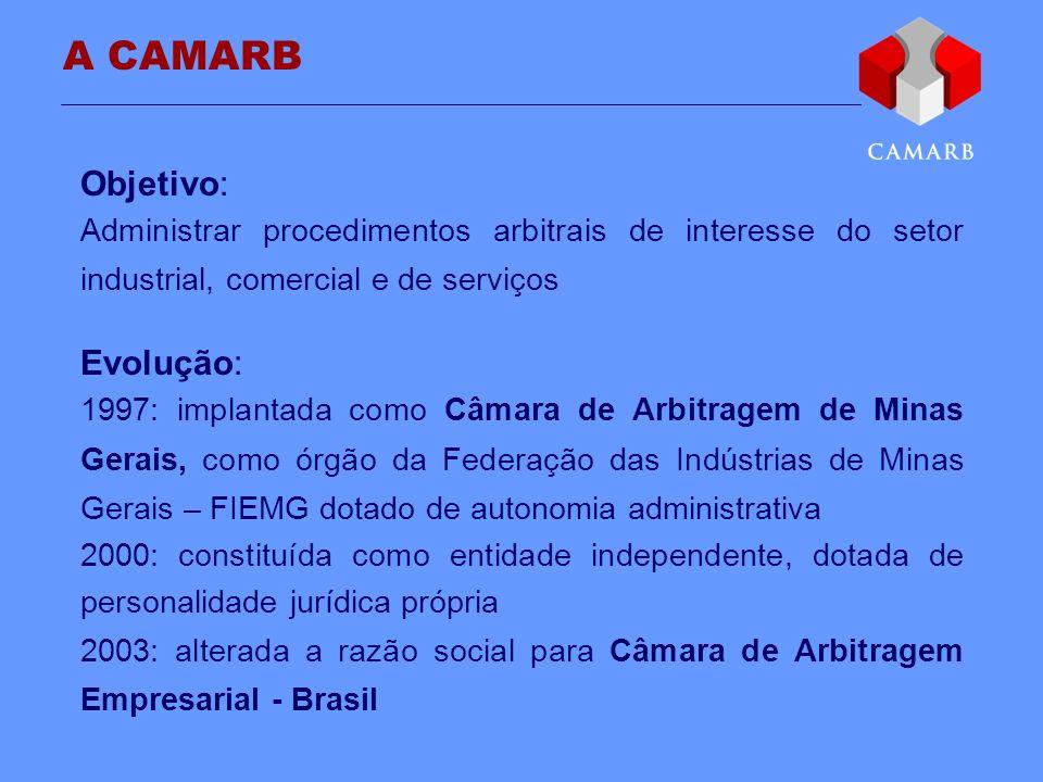 A CAMARB Objetivo: Administrar procedimentos arbitrais de interesse do setor industrial, comercial e de serviços Evolução: 1997: implantada como Câmar