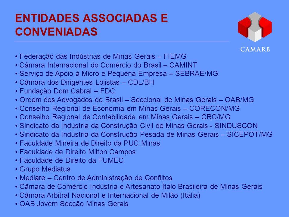 ENTIDADES ASSOCIADAS E CONVENIADAS Federação das Indústrias de Minas Gerais – FIEMG Câmara Internacional do Comércio do Brasil – CAMINT Serviço de Apo