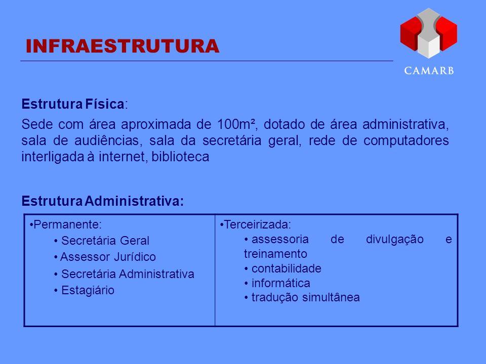 INFRAESTRUTURA Estrutura Física: Sede com área aproximada de 100m², dotado de área administrativa, sala de audiências, sala da secretária geral, rede