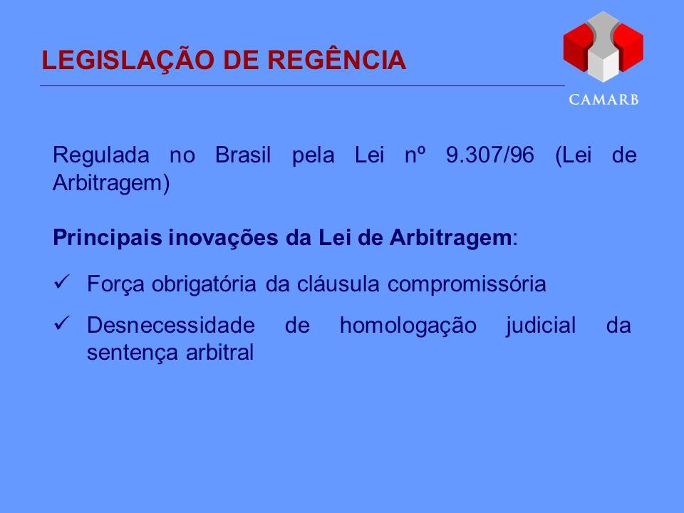 LEGISLAÇÃO DE REGÊNCIA Regulada no Brasil pela Lei nº 9.307/96 (Lei de Arbitragem) Principais inovações da Lei de Arbitragem: Força obrigatória da clá