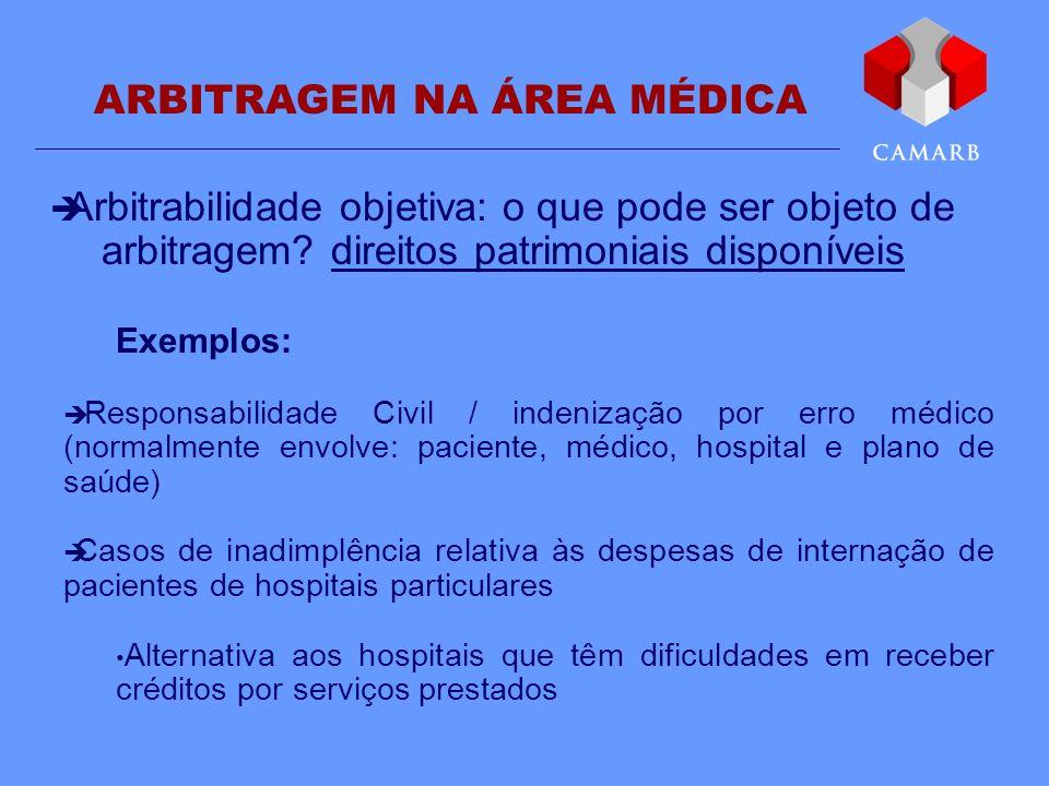 ARBITRAGEM NA ÁREA MÉDICA Exemplos: Relações entre médicos e operadoras de saúde privadas Questões comerciais entre pessoas jurídicas: hospitais, clínicas, laboratórios e operadoras de saúde privadas
