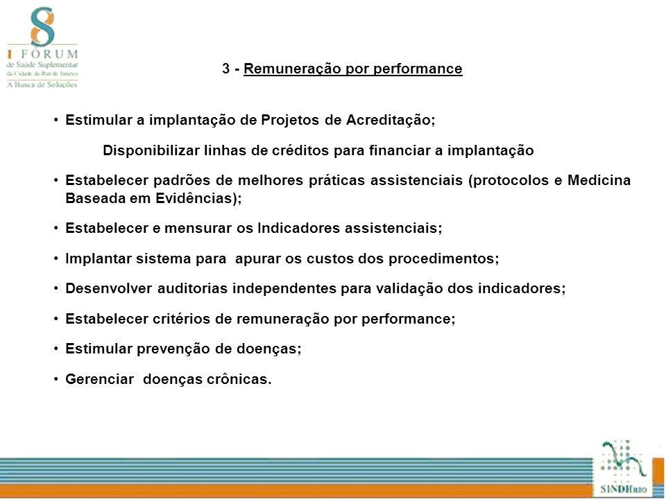 3 - Remuneração por performance Estimular a implantação de Projetos de Acreditação; Disponibilizar linhas de créditos para financiar a implantação Est