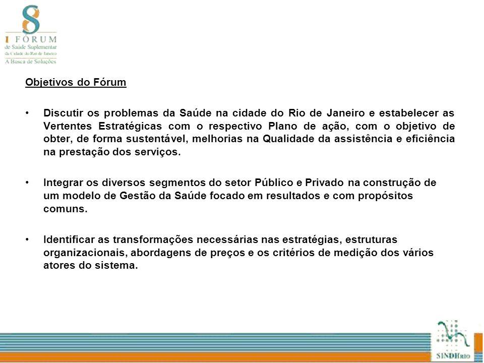 Objetivos do Fórum Discutir os problemas da Saúde na cidade do Rio de Janeiro e estabelecer as Vertentes Estratégicas com o respectivo Plano de ação,