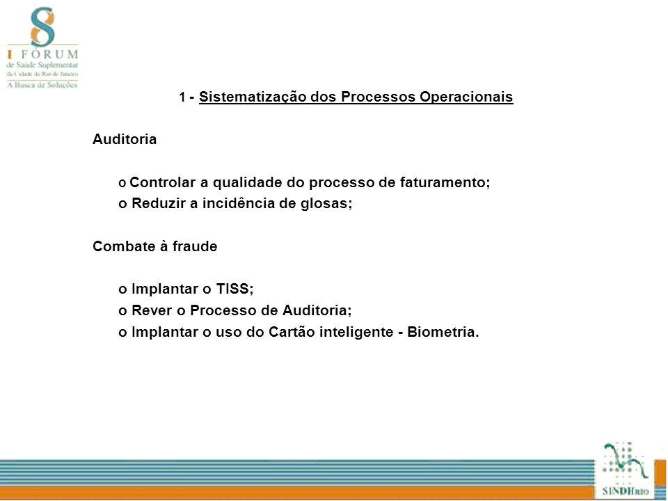 1 - Sistematização dos Processos Operacionais Auditoria o Controlar a qualidade do processo de faturamento; o Reduzir a incidência de glosas; Combate