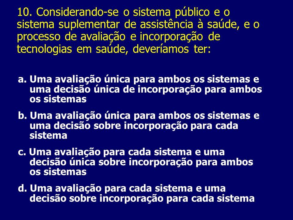 10. Considerando-se o sistema público e o sistema suplementar de assistência à saúde, e o processo de avaliação e incorporação de tecnologias em saúde