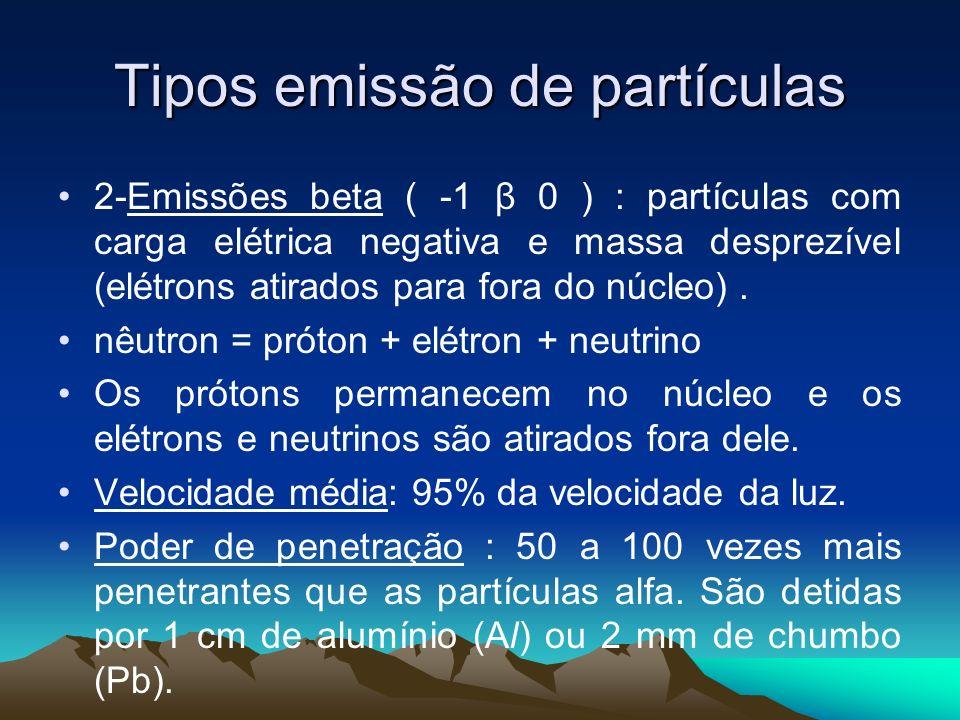 Tipos emissão de partículas -Emissões gama( 0 γ 0 ) : são ondas eletromagnéticas, da mesma natureza da luz, semelhantes ao raio X.
