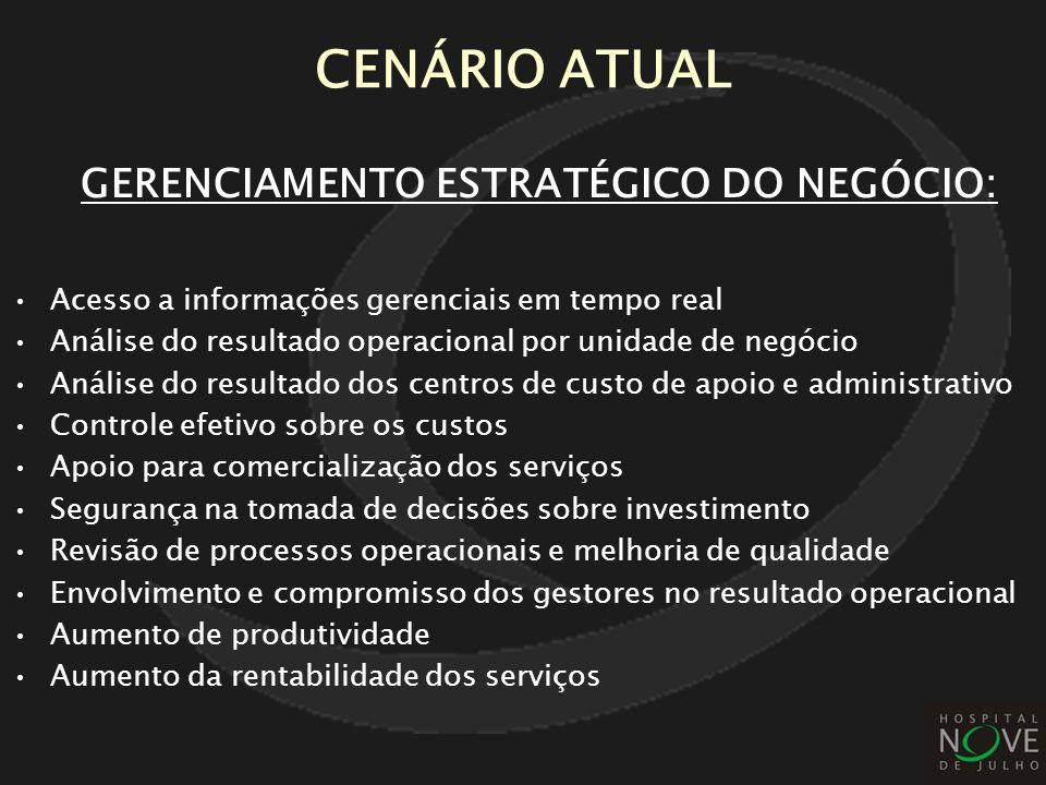 CENÁRIO ATUAL Acesso a informações gerenciais em tempo real Análise do resultado operacional por unidade de negócio Análise do resultado dos centros d