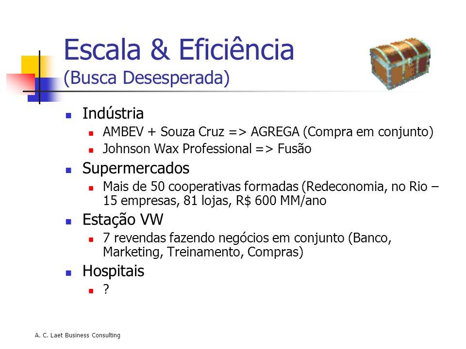 A. C. Laet Business Consulting Escala & Eficiência (Busca Desesperada) Indústria AMBEV + Souza Cruz => AGREGA (Compra em conjunto) Johnson Wax Profess
