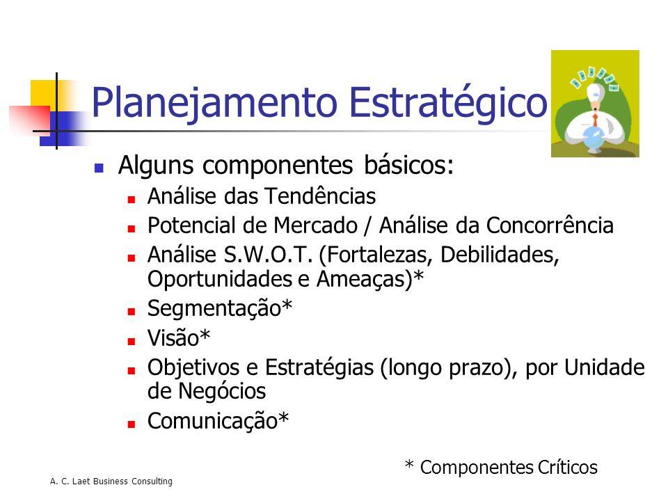 A. C. Laet Business Consulting Planejamento Estratégico Alguns componentes básicos: Análise das Tendências Potencial de Mercado / Análise da Concorrên