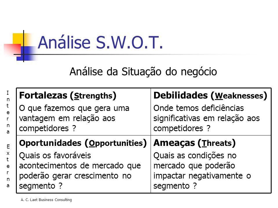 A. C. Laet Business Consulting Análise S.W.O.T. Ameaças ( Threats ) Quais as condições no mercado que poderão impactar negativamente o segmento ? Opor