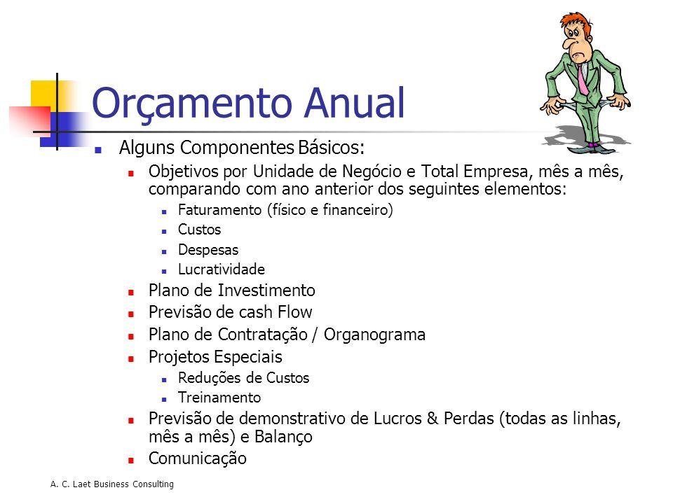 A. C. Laet Business Consulting Orçamento Anual Alguns Componentes Básicos: Objetivos por Unidade de Negócio e Total Empresa, mês a mês, comparando com