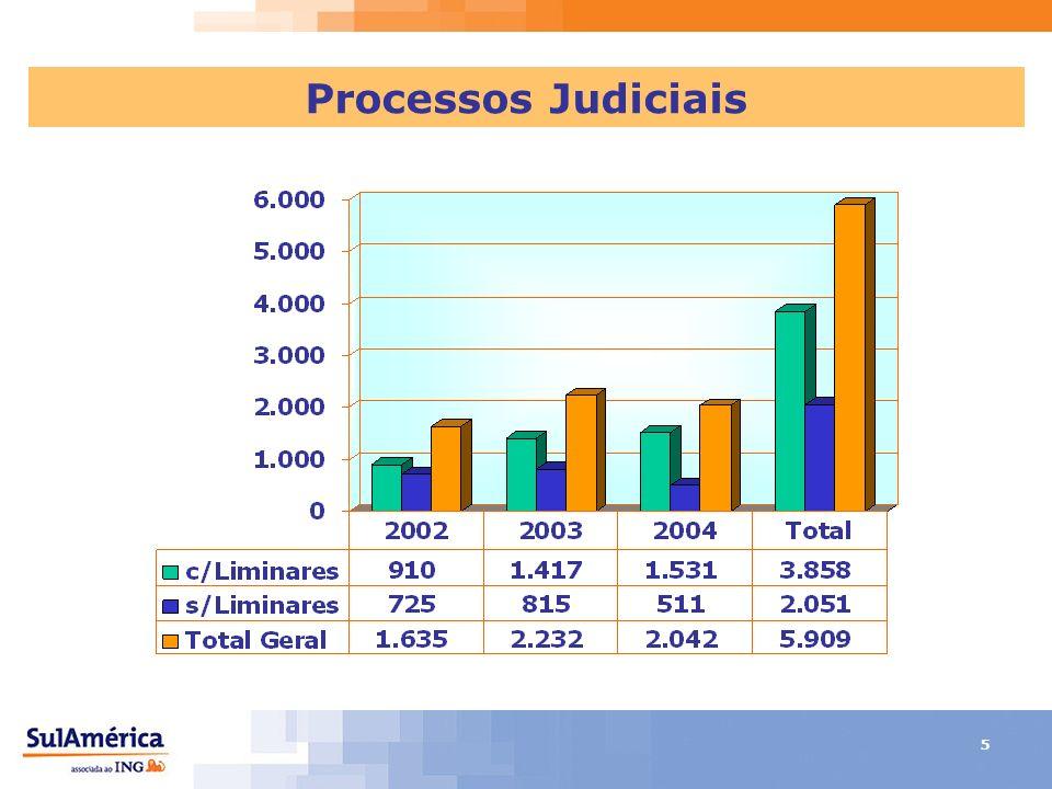 5 Processos Judiciais