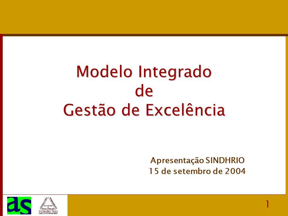 2 Modelo Integrado de Gestão de Excelência ALGUNS FATOS CONCRETOS: Pesquisa Ernest & Young e do Babson College (1999/2000): Brasil, primeiro lugar no mundo em empreendedorismo (SEBRAE, 1999): Em 82% dos casos, a mortalidade das pequenas e médias empresas brasileiras decorreu da falta de um adequado modelo de gestão FPNQ, 2000: O uso de modernos e eficazes modelos de gestão está quase sempre restrito às grandes corporações Babson College, 1998: A falta de um modelo adequado leva à compra desordenada de ferramentas de gestão com grandes prejuízos para as empresas