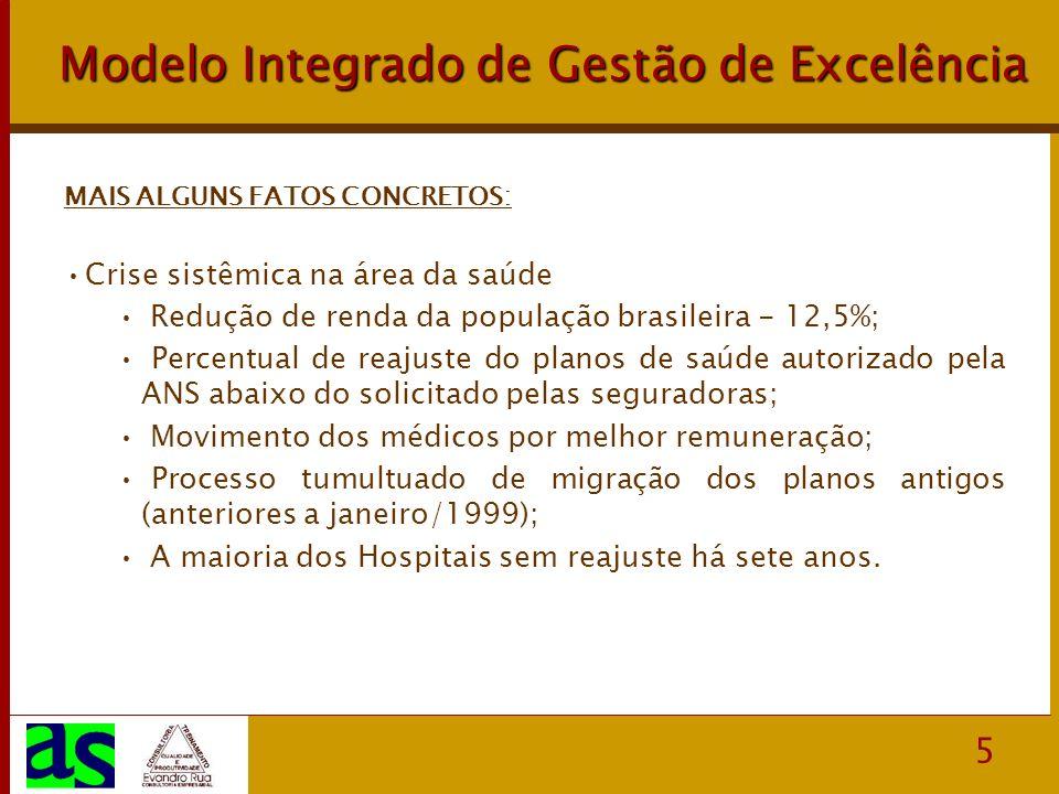 5 Modelo Integrado de Gestão de Excelência MAIS ALGUNS FATOS CONCRETOS: Crise sistêmica na área da saúde Redução de renda da população brasileira - 12