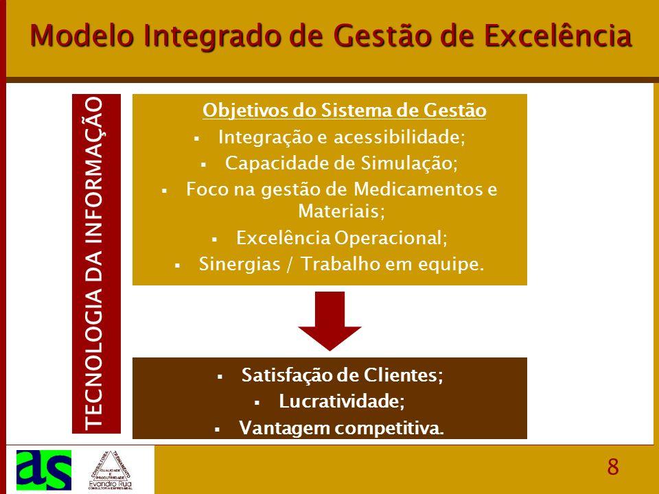 8 Modelo Integrado de Gestão de Excelência Objetivos do Sistema de Gestão Integração e acessibilidade; Capacidade de Simulação; Foco na gestão de Medi