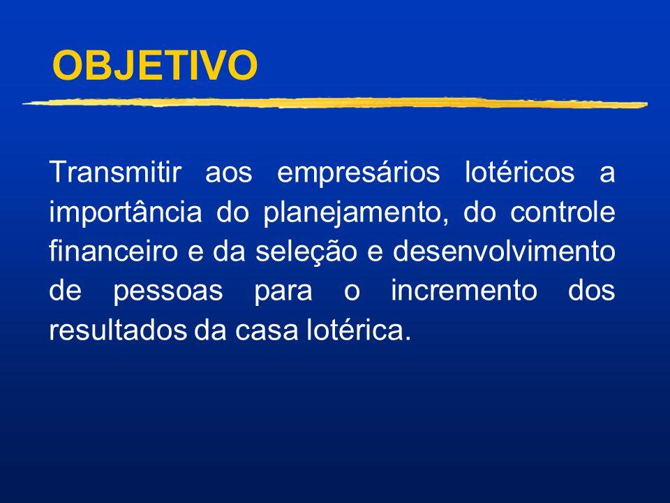 GESTÃO EMPRESARIAL Rede de Casas Lotéricas