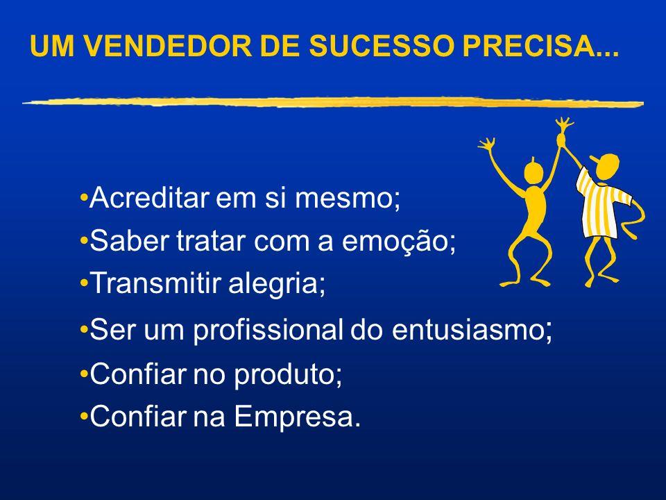 Acreditar em si mesmo; Saber tratar com a emoção; Transmitir alegria; Ser um profissional do entusiasmo ; Confiar no produto; Confiar na Empresa.