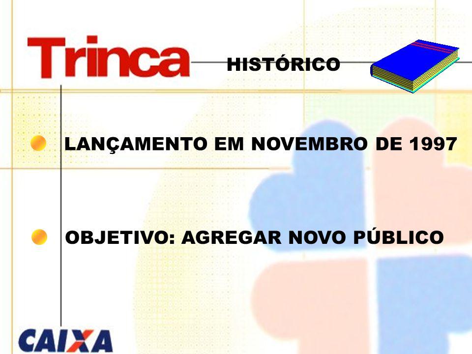 HISTÓRICO LANÇAMENTO EM NOVEMBRO DE 1997 OBJETIVO: AGREGAR NOVO PÚBLICO