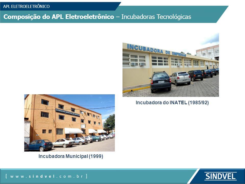 APL ELETROELETRÔNICO Incubadora do INATEL (1985/92) Incubadora Municipal (1999) Composição do APL Eletroeletrônico – Incubadoras Tecnológicas