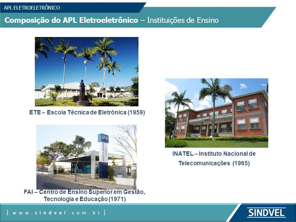 APL ELETROELETRÔNICO Composição do APL Eletroeletrônico – Instituições de Ensino INATEL – Instituto Nacional de Telecomunicações (1965) ETE – Escola T