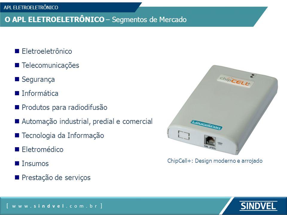 APL ELETROELETRÔNICO O APL ELETROELETRÔNICO – Segmentos de Mercado ChipCell+: Design moderno e arrojado Eletroeletrônico Telecomunicações Segurança In