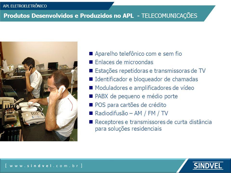 APL ELETROELETRÔNICO Produtos Desenvolvidos e Produzidos no APL - TELECOMUNICAÇÕES Aparelho telefônico com e sem fio Enlaces de microondas Estações re