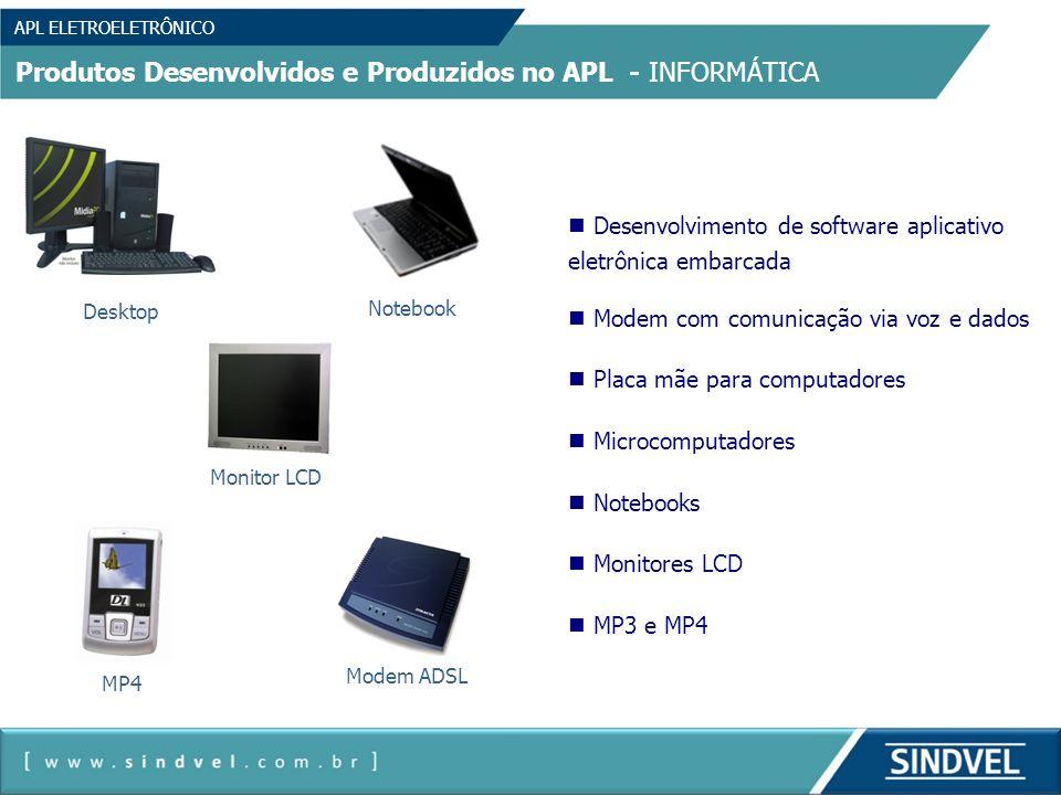 APL ELETROELETRÔNICO Desktop Modem ADSL Desenvolvimento de software aplicativo eletrônica embarcada Modem com comunicação via voz e dados Placa mãe pa