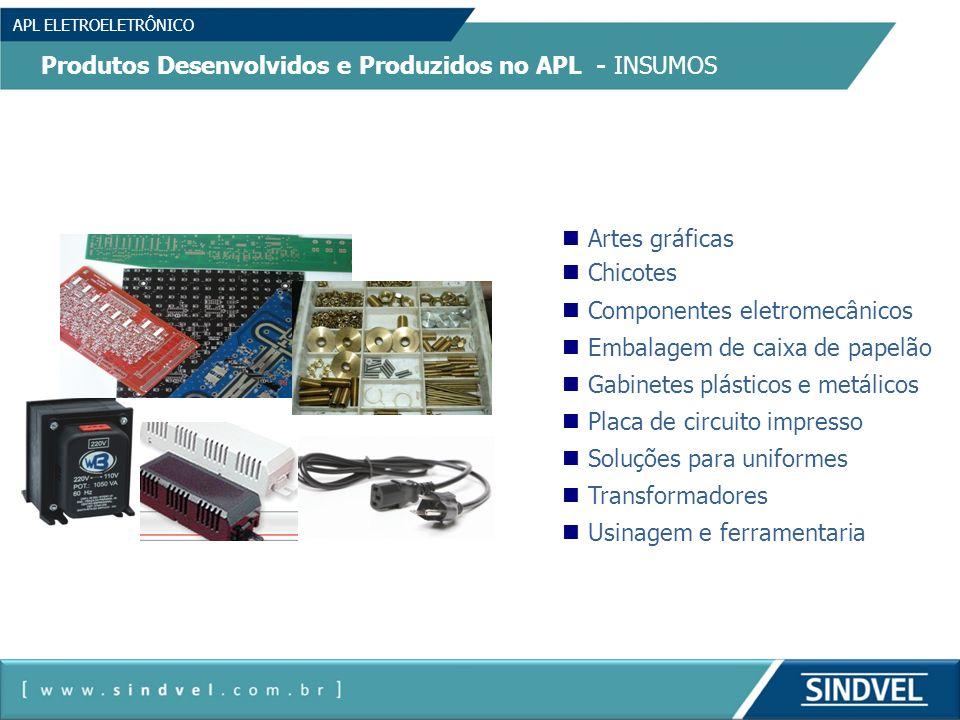 APL ELETROELETRÔNICO Artes gráficas Chicotes Componentes eletromecânicos Embalagem de caixa de papelão Gabinetes plásticos e metálicos Placa de circui